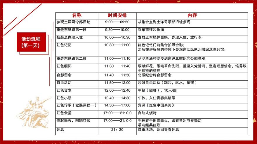 深圳重走东纵路两天红色党建活动方案4
