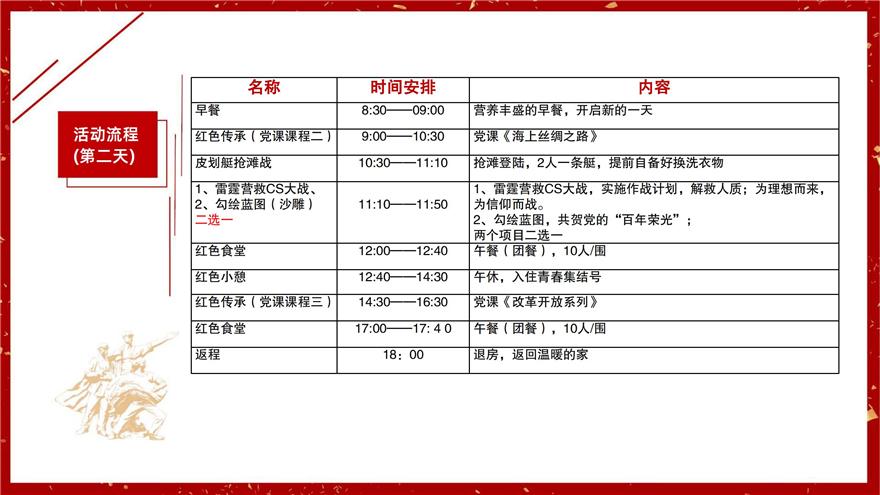 深圳重走东纵路两天红色党建活动方案5