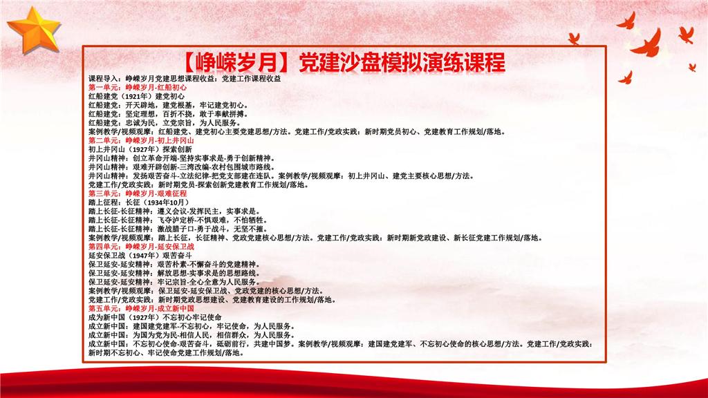 2021红色教育党建沙盘09