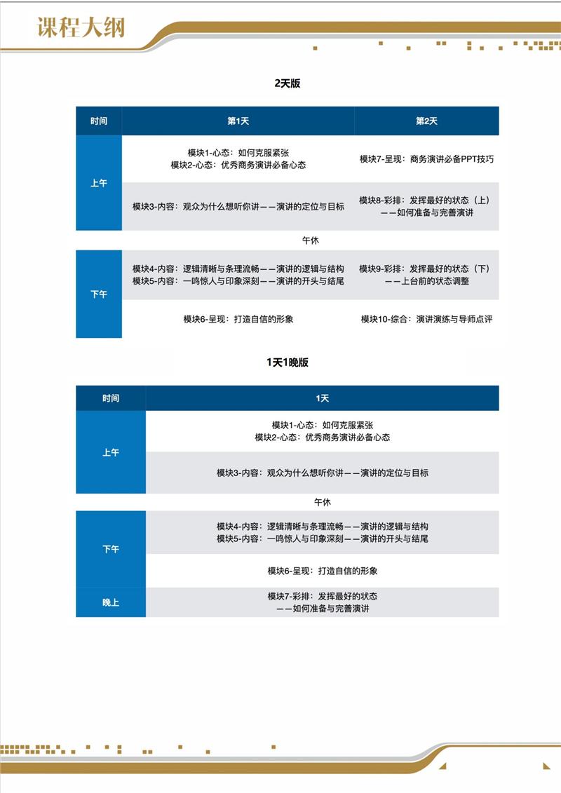 刘汉斌老师《商务演讲核心技能一课通》2021_04