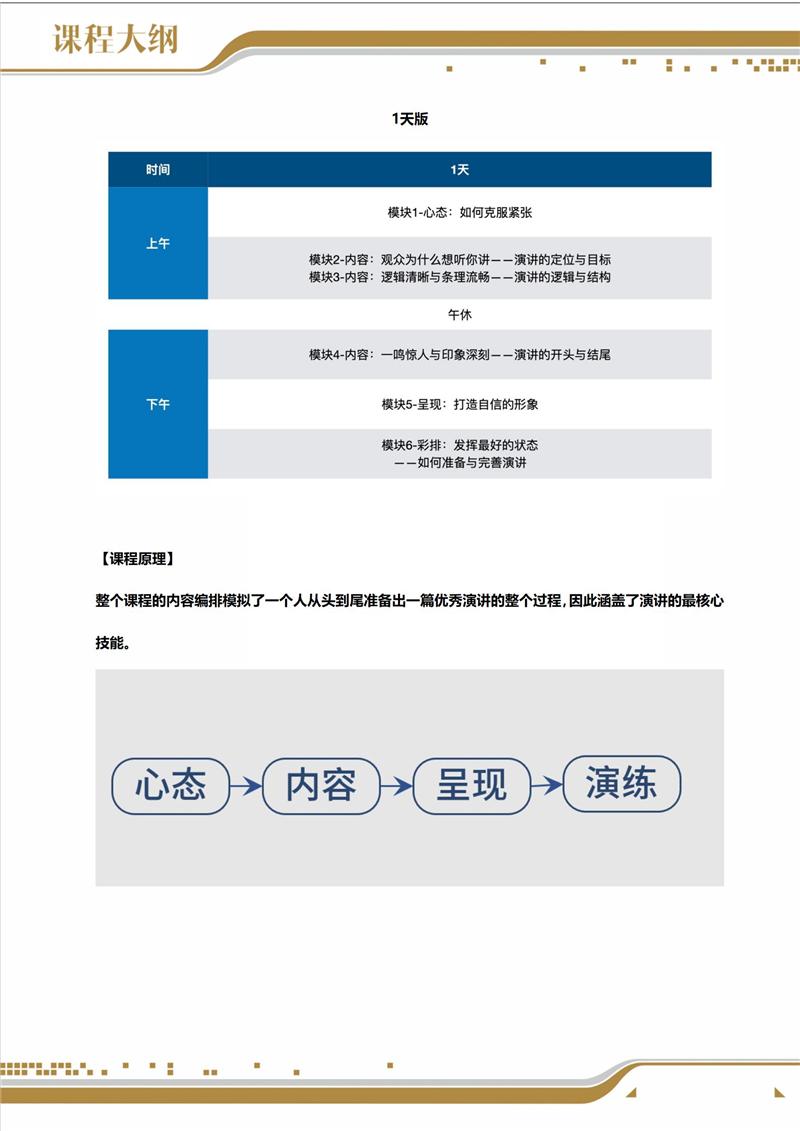 刘汉斌老师《商务演讲核心技能一课通》2021_05