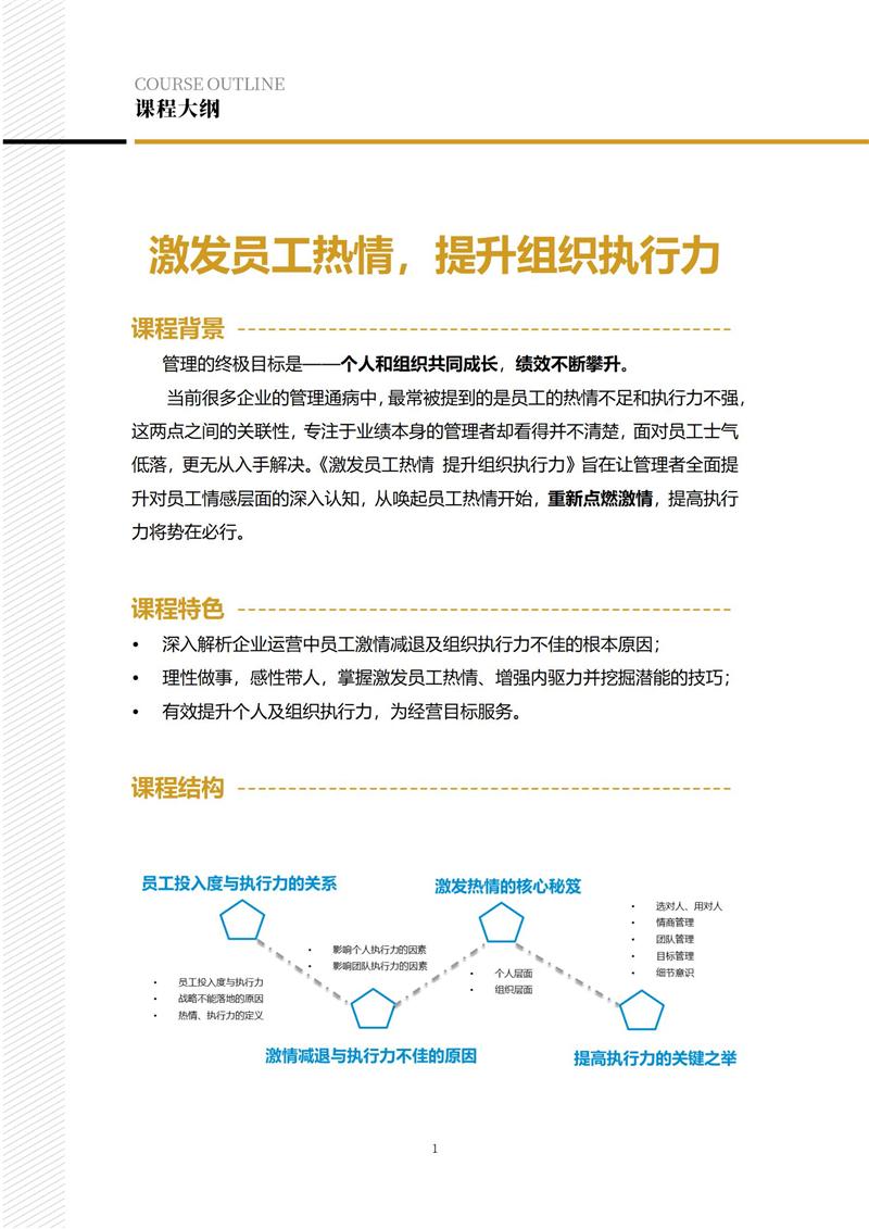 《激发员工热情,提升组织执行力》课程大纲_01