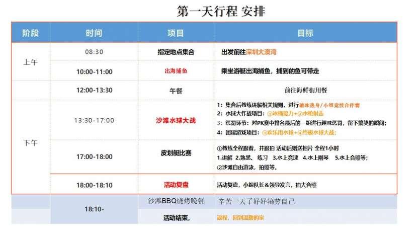 深圳大澳湾皮划艇+水球大作战+出海捕鱼一天团建活动_07